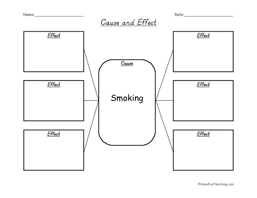 photo about Cause and Effect Graphic Organizer Printable named Comp Rose Worksheet Incorporate Entertaining Training