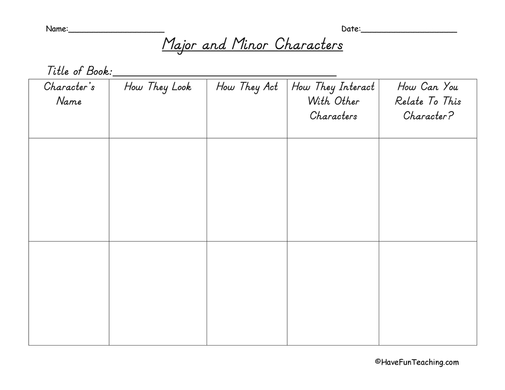 Major Minor Characters Graphic Organizer Worksheet
