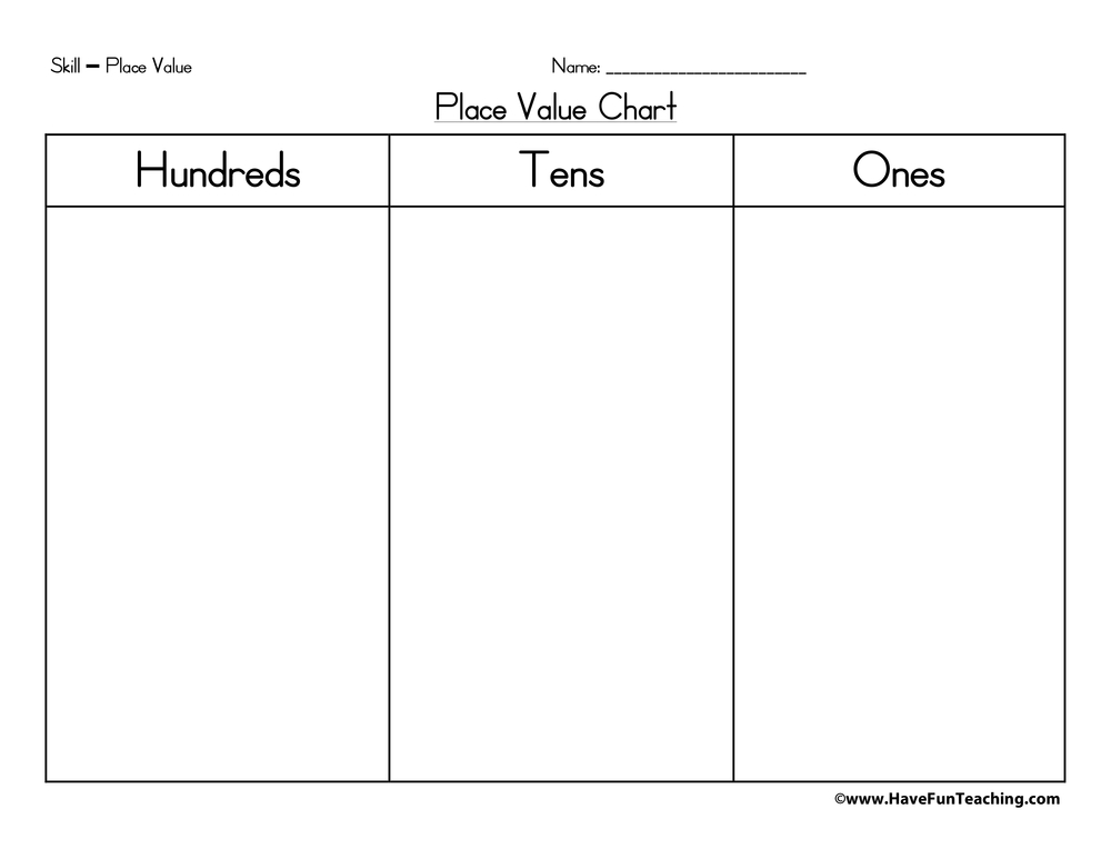 Place Value Chart Hundreds Tens Ones