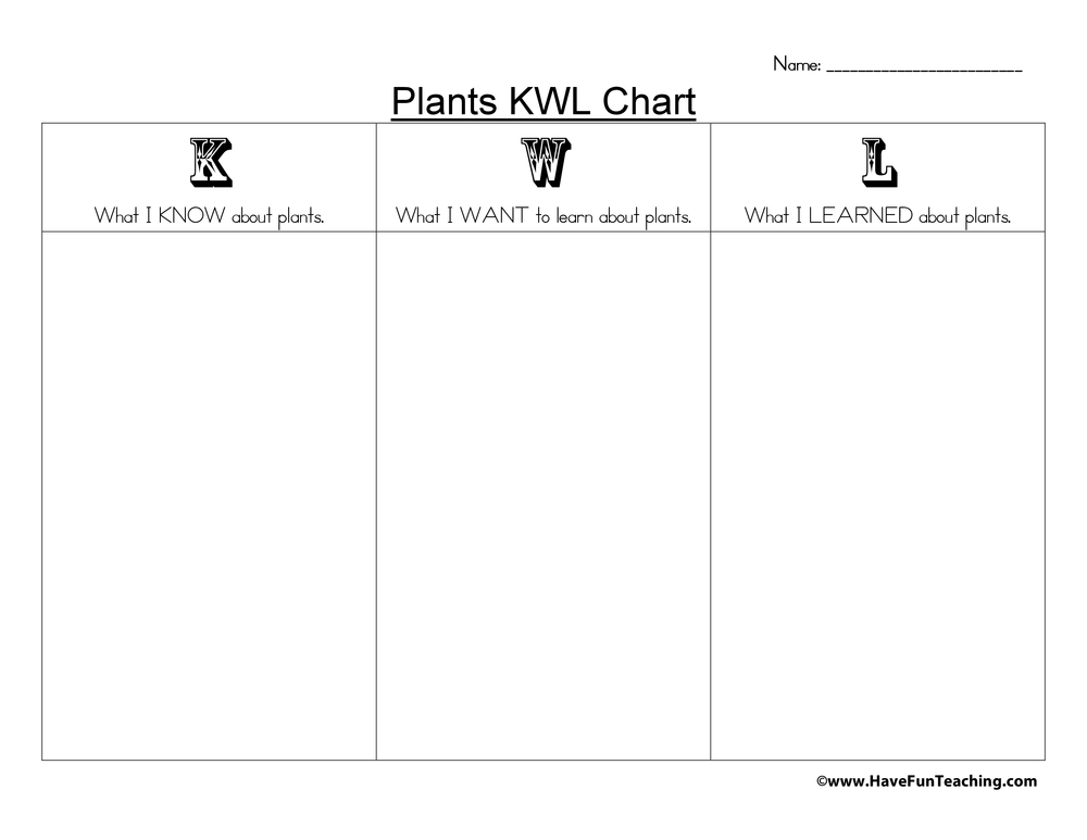 photograph relating to Printable Kwl Chart named KWL and KWHL Worksheets Contain Pleasurable Schooling