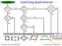 Smartboard Activity - Quadrilaterals