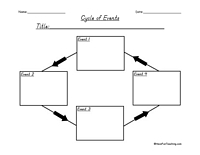 sequence-cycle-graphic-organizer1