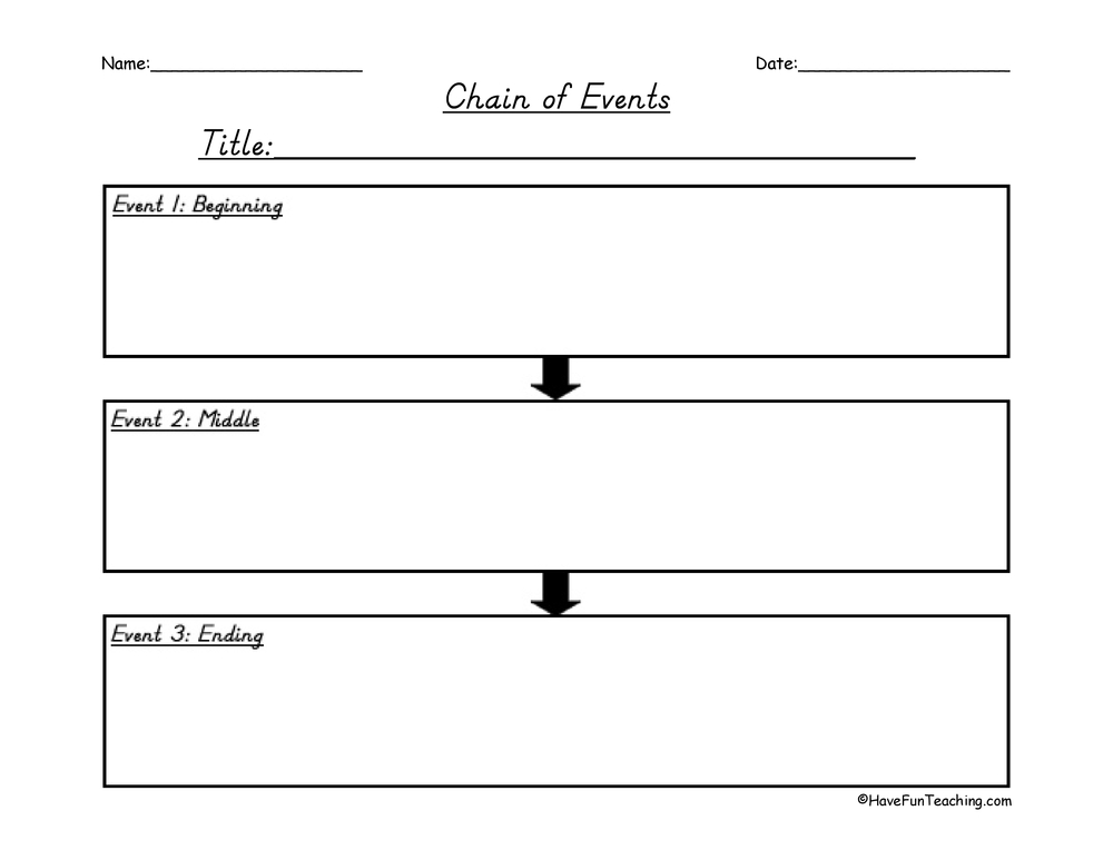 Printable Graphic Organizers - Have Fun Teaching