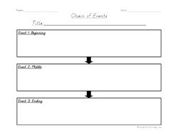 History Timeline Graphic Organizer