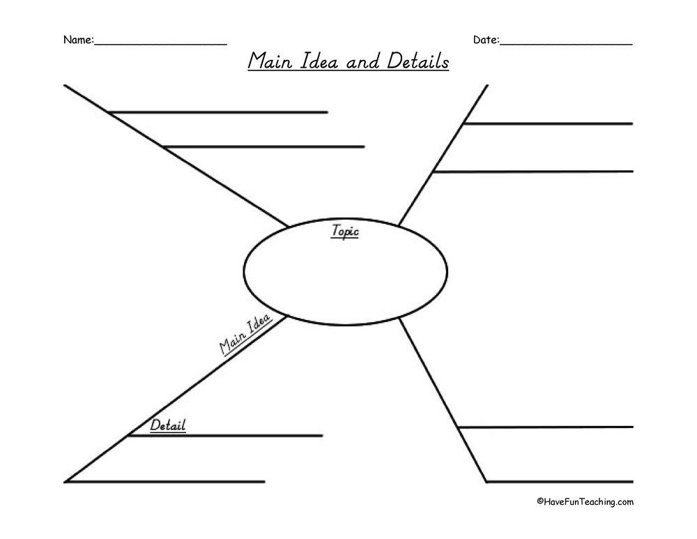 Story Elements Graphic Organizer Spider Map