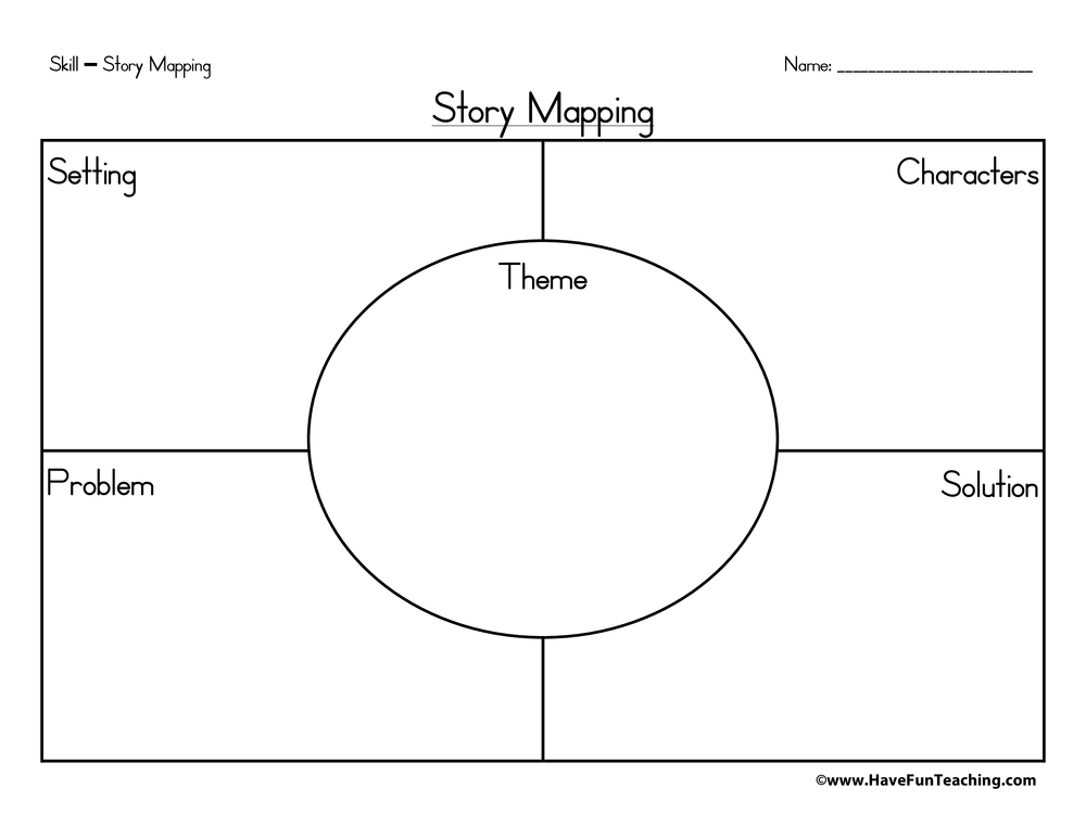 picture about Story Maps Printable named English Materials Consist of Pleasurable Instruction