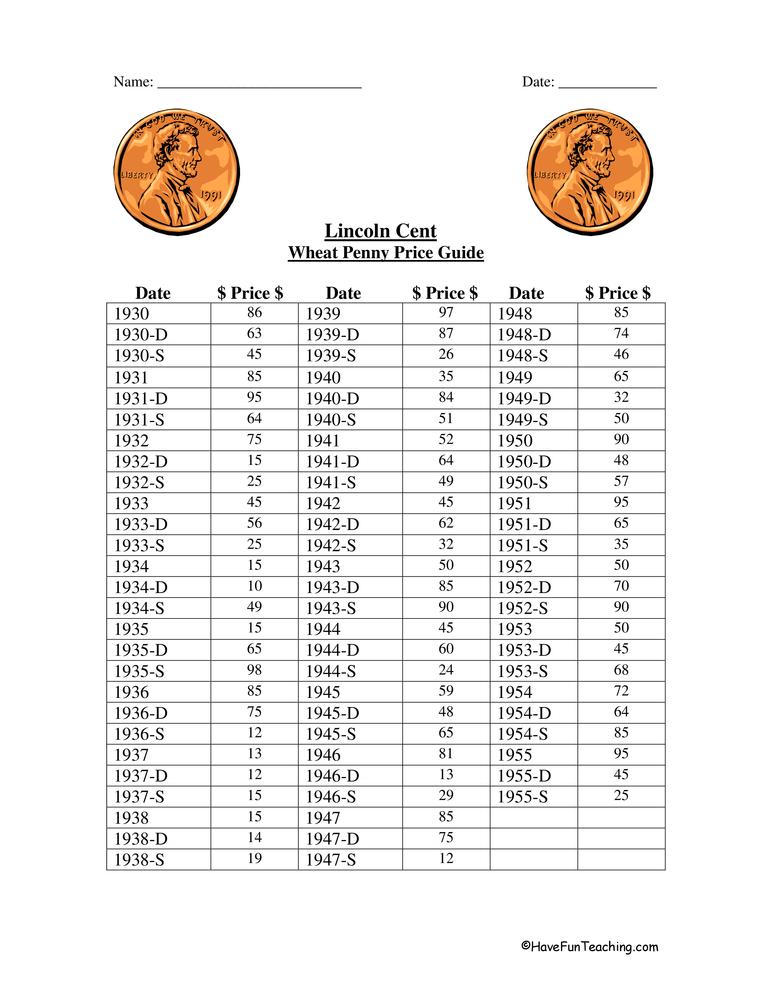 Fun teaching on june 10 2013 in money worksheets multiplication