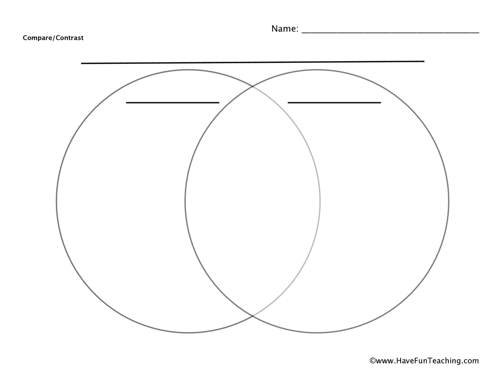 Venn Diagram Graphic Organizer Have Fun Teaching