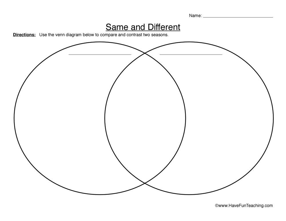 same different venn worksheet 1