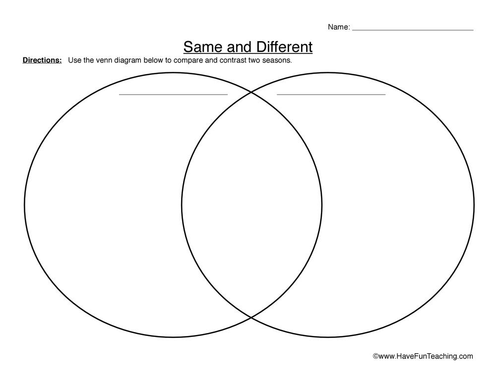 same different venn worksheet 1
