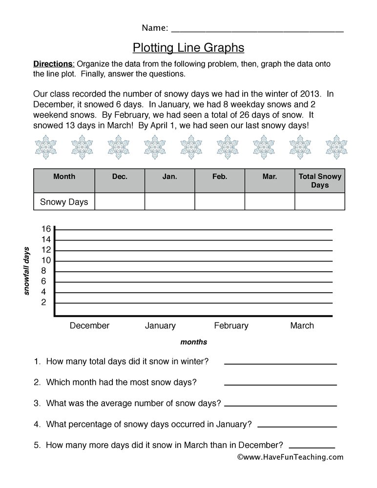 line graph worksheet 2