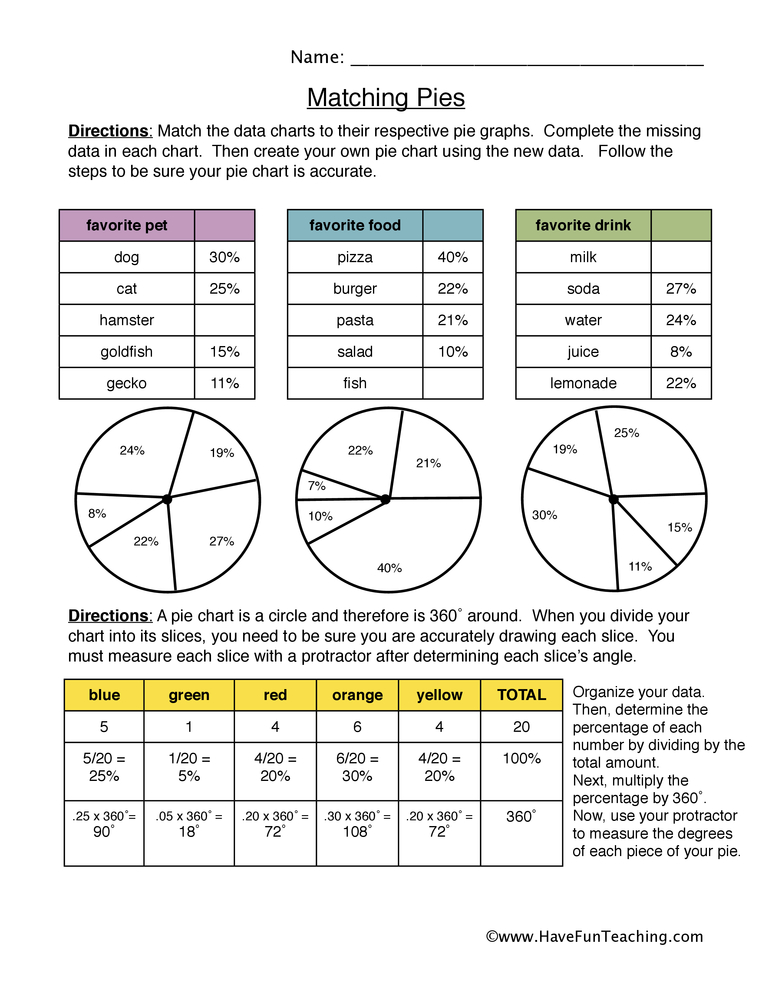 pie graph worksheet 2