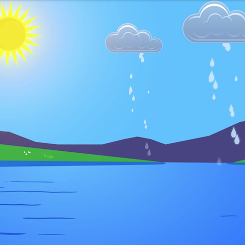Water Cycle Video - Have Fun Teaching