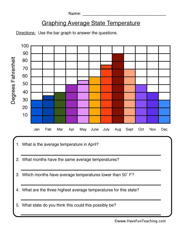Average State Temperatures Graphing Worksheet