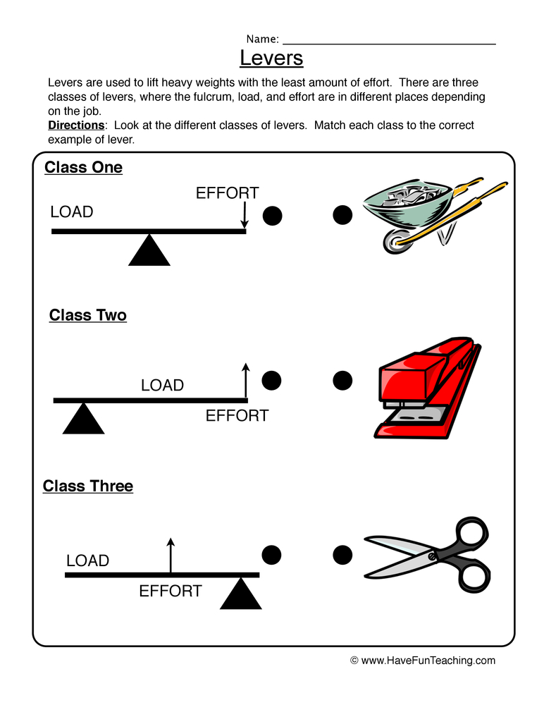 Levers worksheet ccuart Choice Image