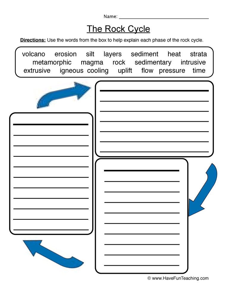 The Rock Cycle Rocks Minerals Worksheet 1