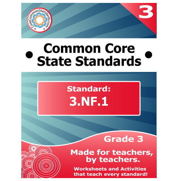 3.NF.1 Third Grade Common Core Lesson