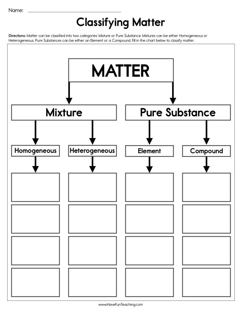 Printables of Classifying Matter Worksheet For Second ...