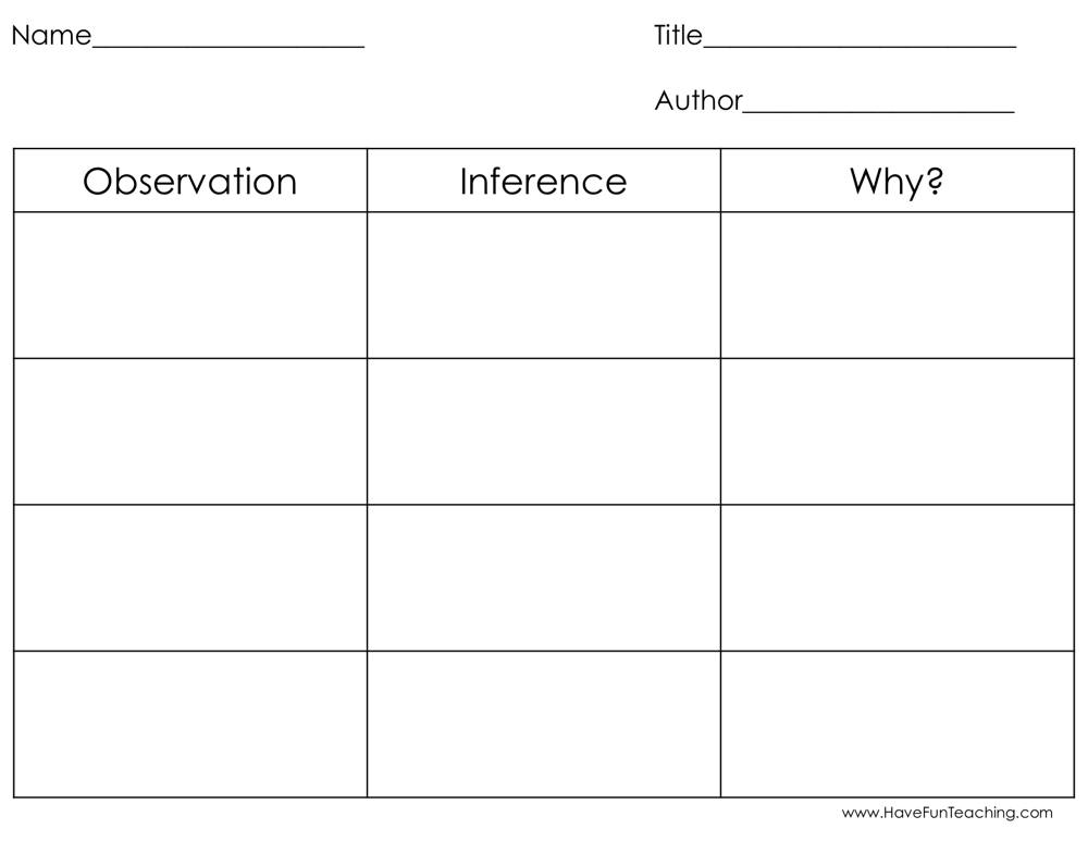 Inference Graphic Organizer Worksheet
