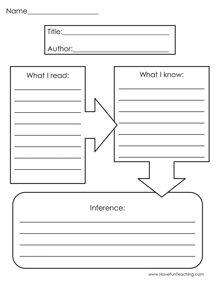 What I Read What I Know Inference Graphic Organizer Worksheet