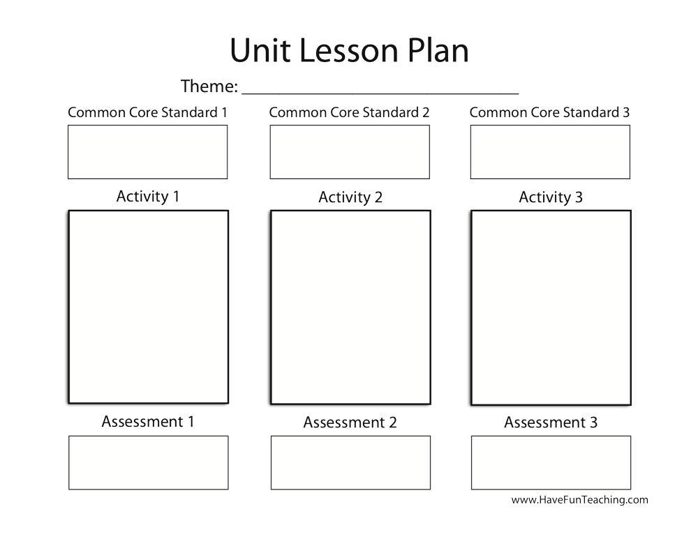 Common Core Unit Lesson Plan Template