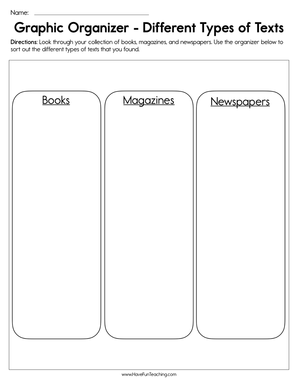 Different Types of Text Graphic Organizer Worksheet